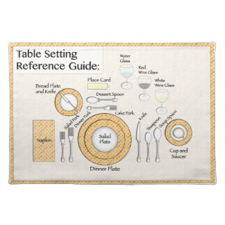 Placemat - How to set the table