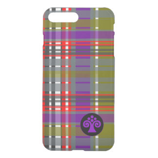 Plaid Abstract 2 iPhone 7 Plus Case