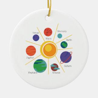 Planet Names Christmas Ornament