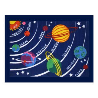 Planetary Art Postcard