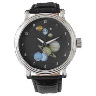 Planetary Montage Wristwatch