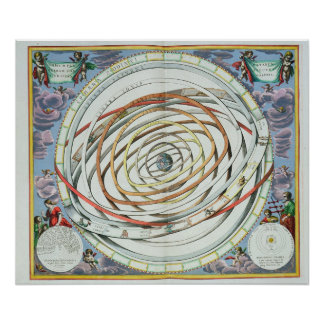 Planetary orbits posters