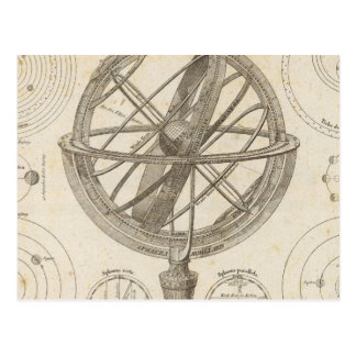 Planeten System Postcard