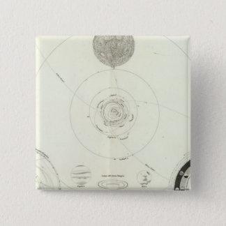 Planetensystem der Sonne 15 Cm Square Badge