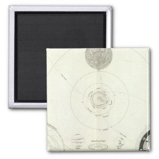 Planetensystem der Sonne Refrigerator Magnet