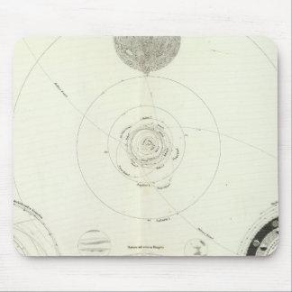 Planetensystem der Sonne Mouse Mat