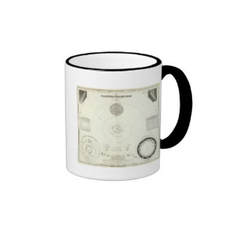 Planetensystem der Sonne Coffee Mug