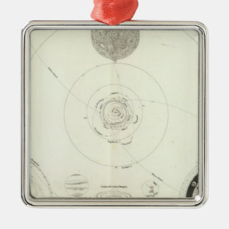 Planetensystem der Sonne Silver-Colored Square Decoration
