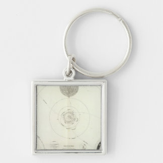 Planetensystem der Sonne Silver-Colored Square Key Ring
