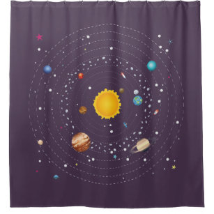 Planets Of Solar System2 Shower Curtain