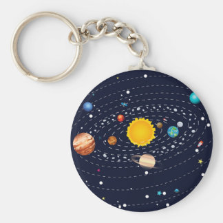 Planets of Solar System 2 Key Ring
