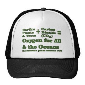 Plants and Oxygen Environmental Truth Cap
