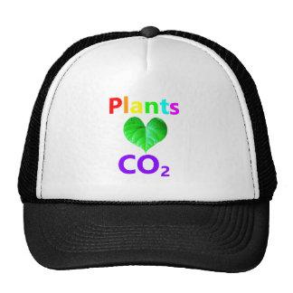 Plants Love CO2 Cap