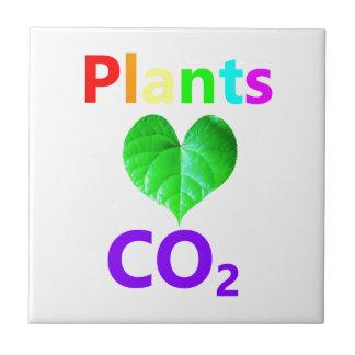 Plants Love CO2 Tile