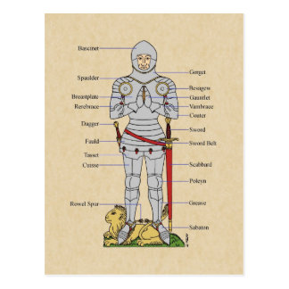 Plate Armour, Circa 1430 Postcard