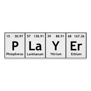 Periodic table words posters prints zazzle uk player periodic table elements words chemistry poster urtaz Images