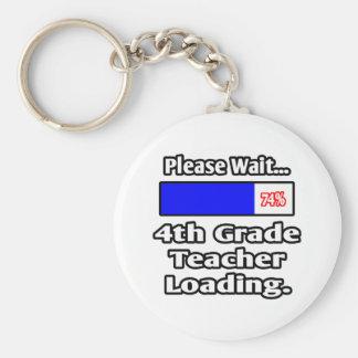Please Wait...4th Grade Teacher Loading Keychains