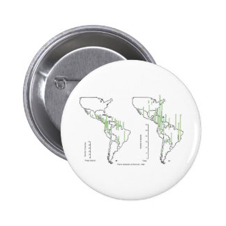 pluviomético map density South America 6 Cm Round Badge