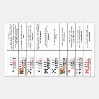 Poker Hand Explained Rectangular Sticker