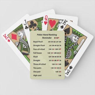 Poker Hand Ranking Reminder Design C Bicycle Playing Cards