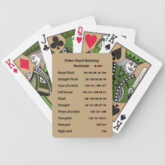 Poker Hand Ranking Reminder Tone 2 Bicycle Playing Cards