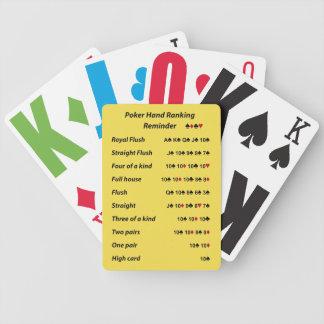 Poker Hand Ranking Reminder Tone 5 Bicycle Playing Cards