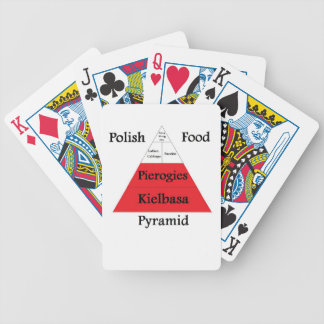 Polish Food Pyramid Playing Cards