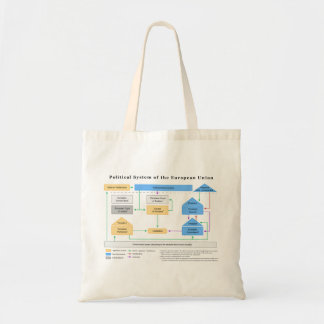 Political System of the European Union Diagram Bag
