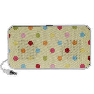 Polka Dots Travel Speaker