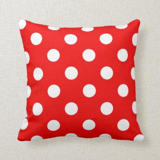 Polkadot Pattern Throw Pillow
