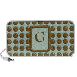 Polkadots - Chocolate Mint Speakers