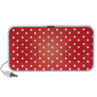 polkadots red lrgrad.ai notebook speaker