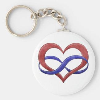 Polyamorous Pride Infinity Heart Basic Round Button Key Ring