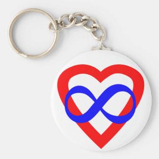 Polyamory symbol keychain