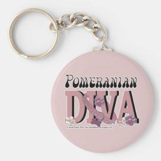 Pomeranian DIVA Keychains