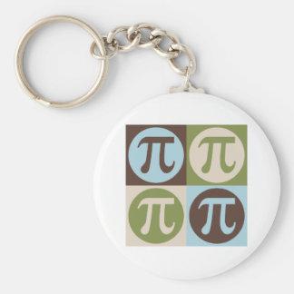 Pop Art Math Basic Round Button Key Ring