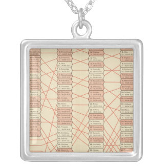population rank of United States Silver Plated Necklace