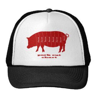 Pork Cuts - Bacon Trucker Hats