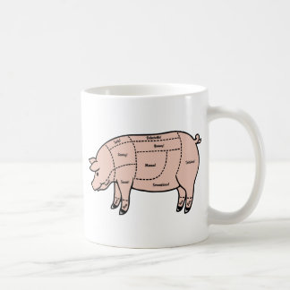 Pork Cuts Mugs