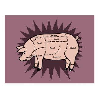 Pork Cuts Postcards