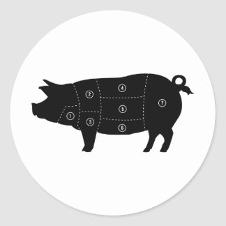 Pork Meat Cuts Butcher Shop Gifts Round Sticker