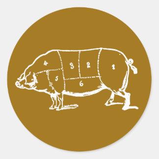 Pork (PIG) Butchers Chart - Bacon Classic Round Sticker