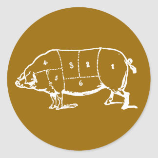 Pork (PIG) Butchers Chart - Bacon Round Sticker
