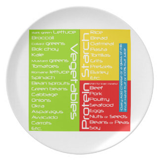 (Portion Control) Health Plate