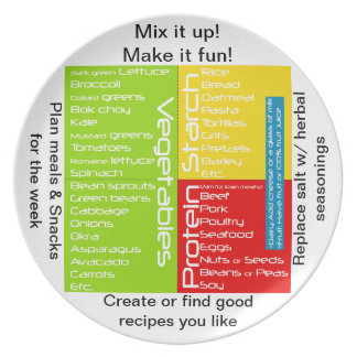 (Portion Control) Health Plate+ Dinner Plate