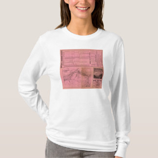 Portland and Ogdensburg Railroad and connections T-Shirt