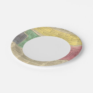 Portugal from 1092 to 1815 7 inch paper plate