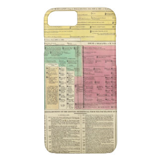 Portugal from 1092 to 1815 iPhone 8/7 case