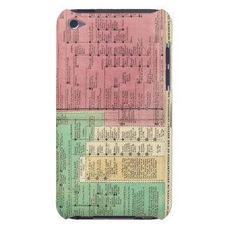 Portugal from 1092 to 1815 iPod touch cover