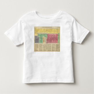 Portugal from 1092 to 1815 toddler T-Shirt